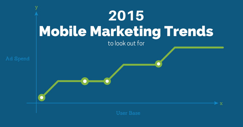 2015-mobile-marketing-trends
