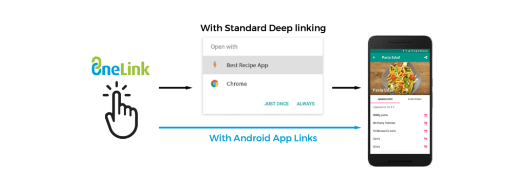 7 Secret OneLink Features: The Ultimate Mobile Performance