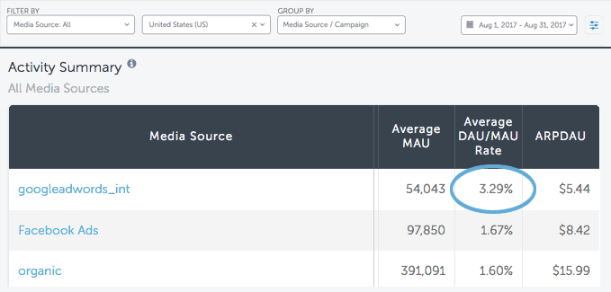 Using geo filters to discover highest DAU/MAU rate in AppsFlyer Dashboard