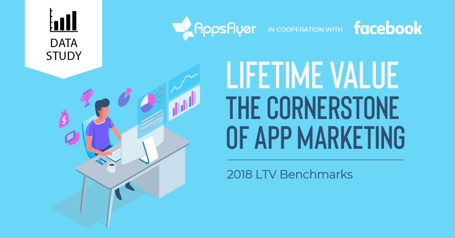 LTV benchmarks