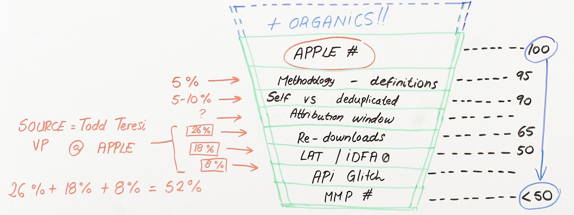 mama boards apple search ads