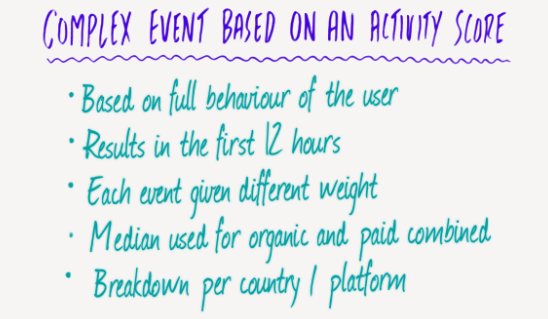 complex event optimization