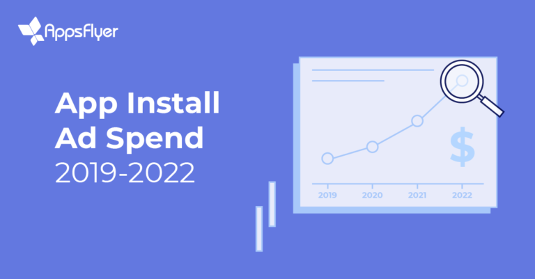 app install ad spend budget mobile