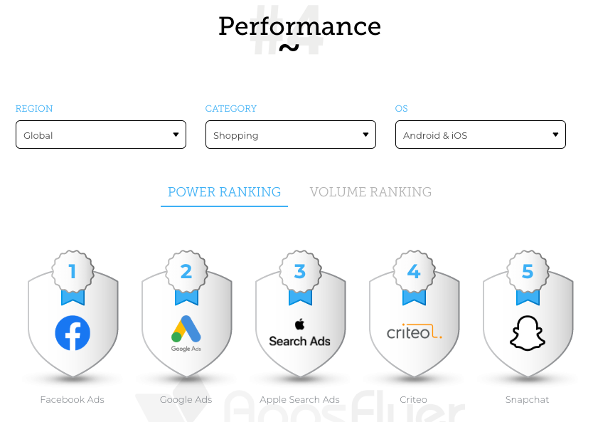 The AppsFlyer Performance Index for Shopping Apps