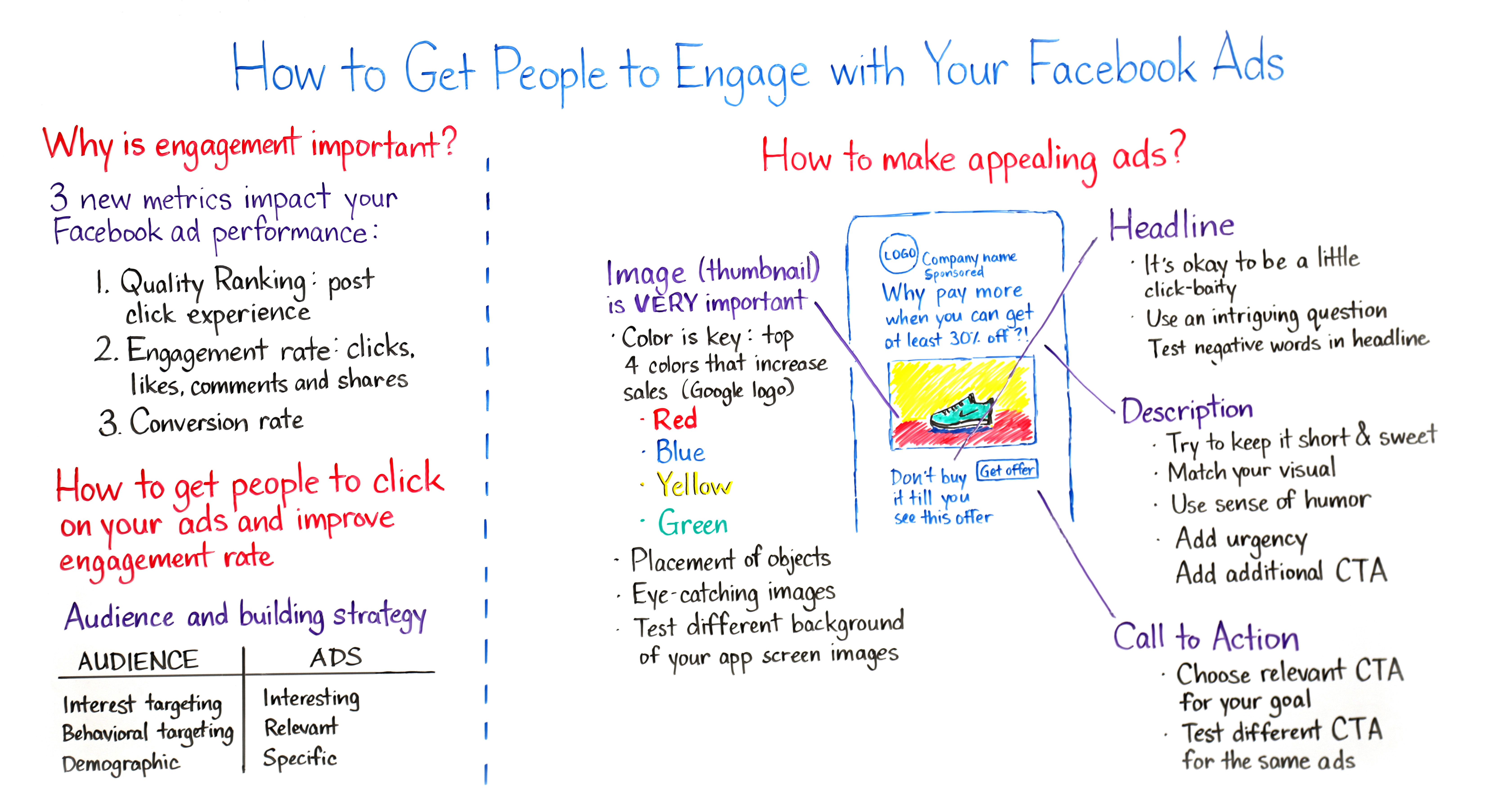How to get people to engage with your facebook ads