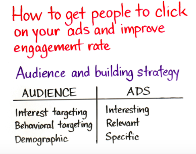 how to get people to click on your facebook ads