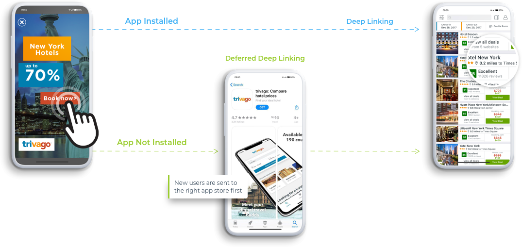 How deep linking works - full flow