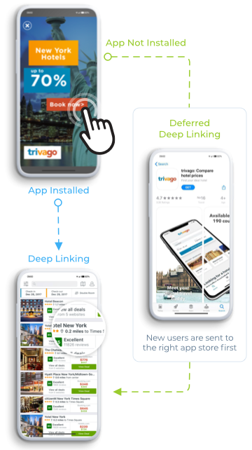 Comment les deep links fonctionnent contextuellement - AppsFlyer