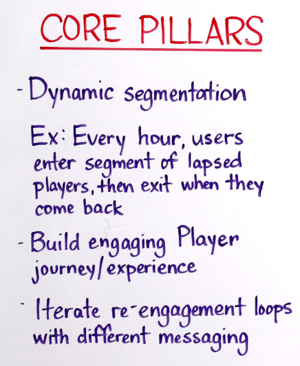 core pillars of retargeting for mobile games