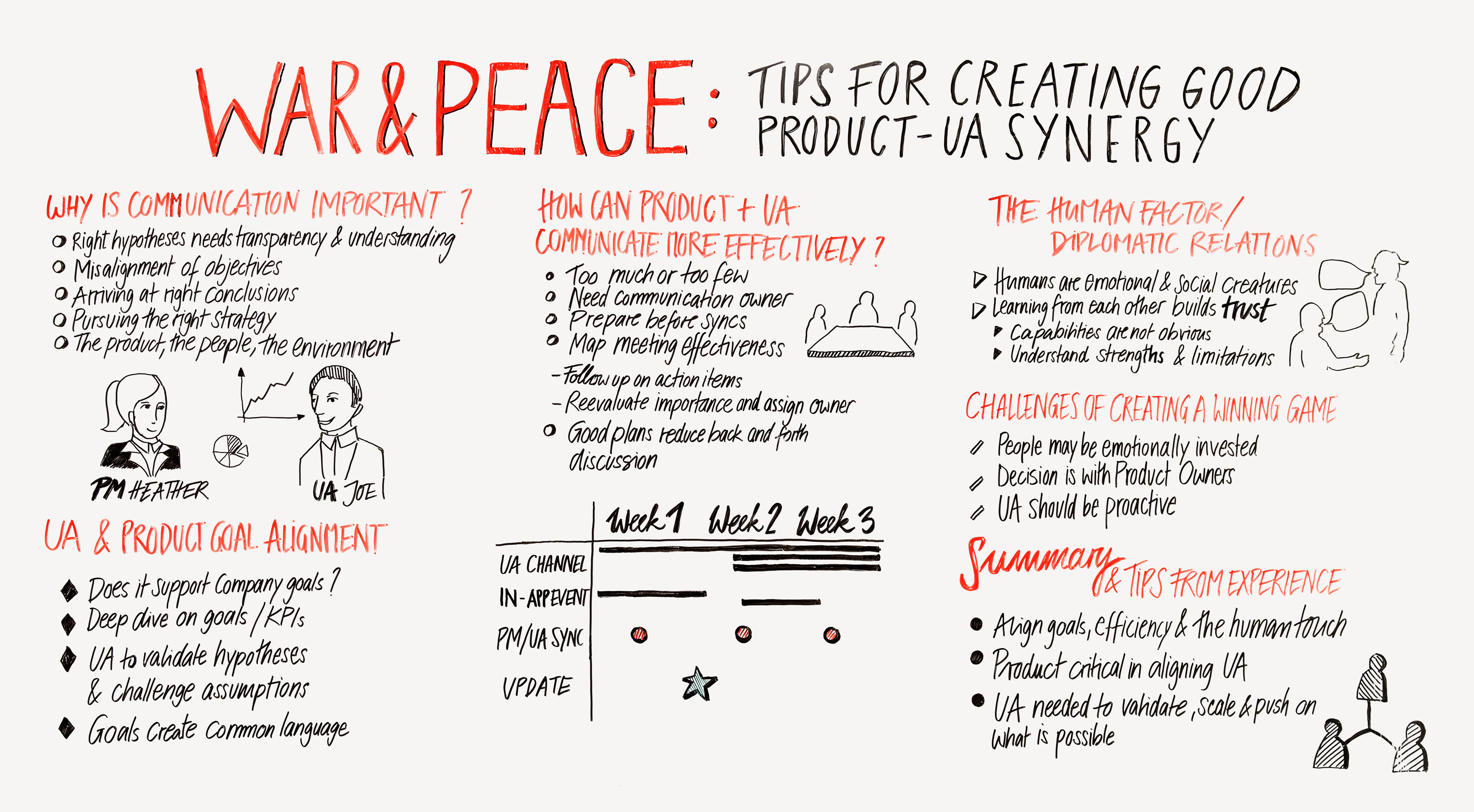 tips for creating product-ua synergy
