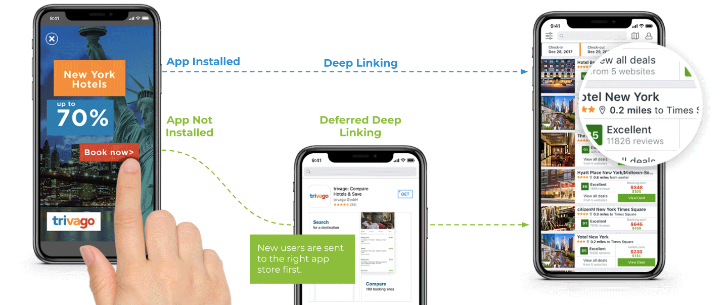 Deep linking and user segmentation