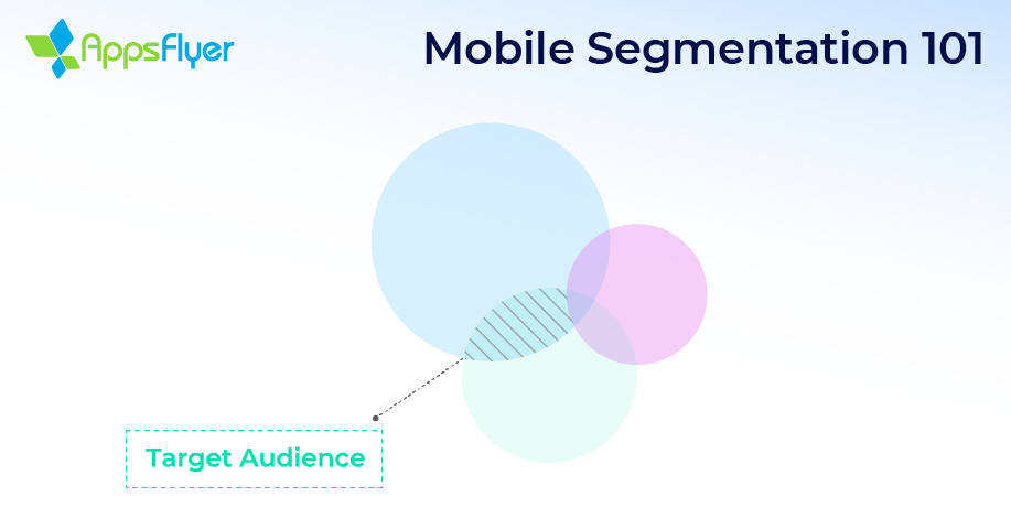 Mobile audience segmentation fundamentals