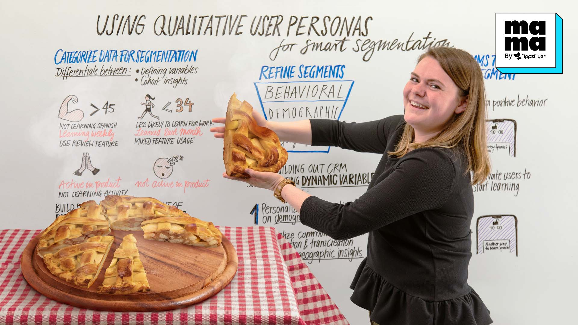 Qualitative Personas for Smart Segmentation [MAMA Board]