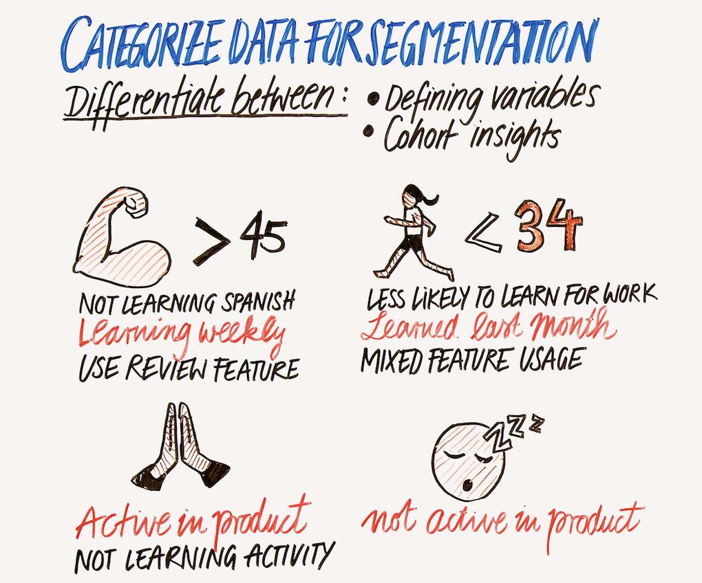 categorize data for smarter segmentation mobile marketing
