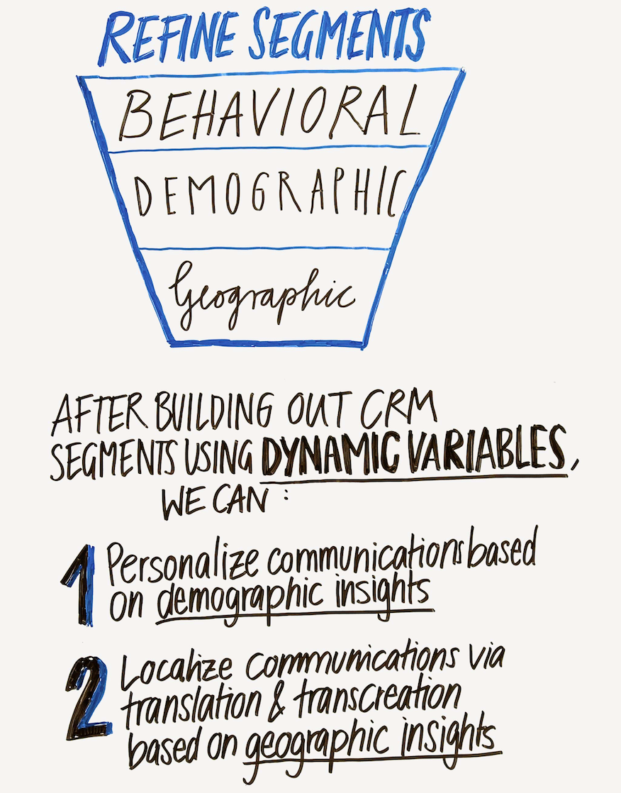 refining segments - mobile marketing