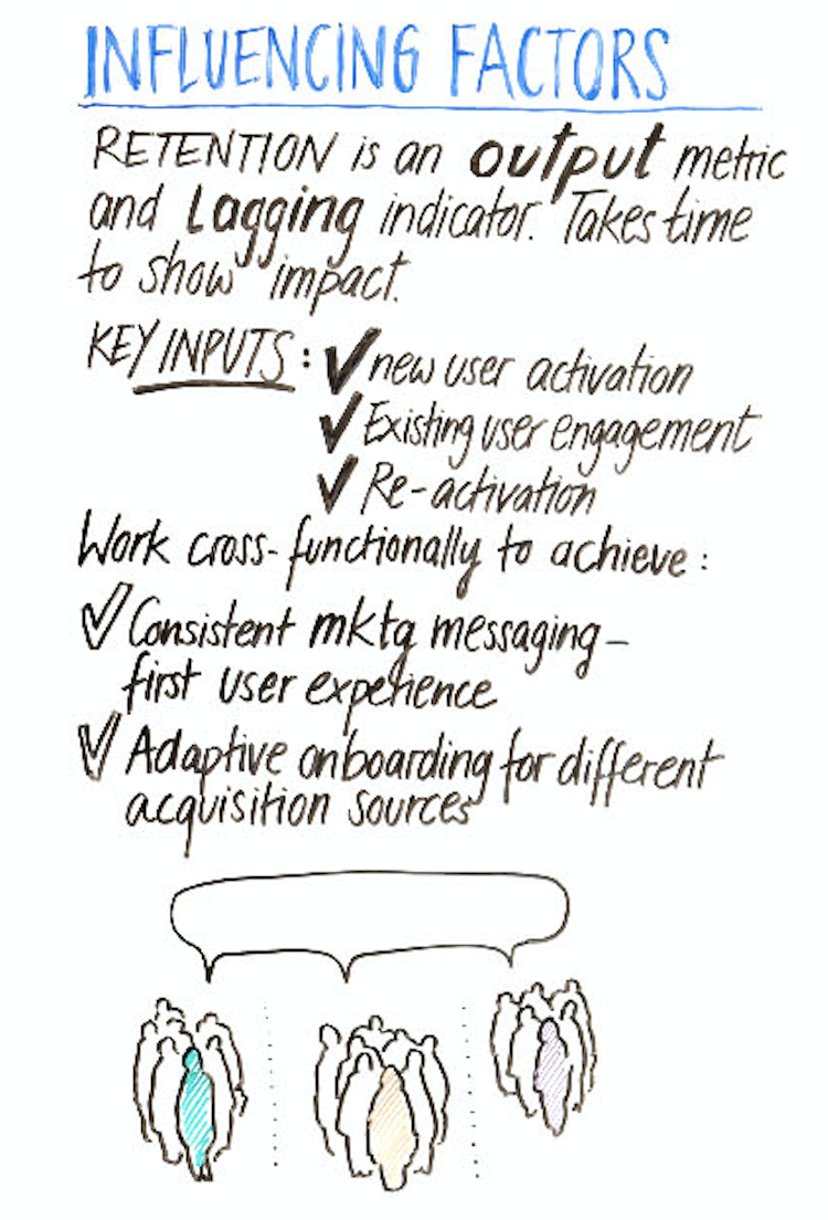 KPIs for retention in mobile marketing