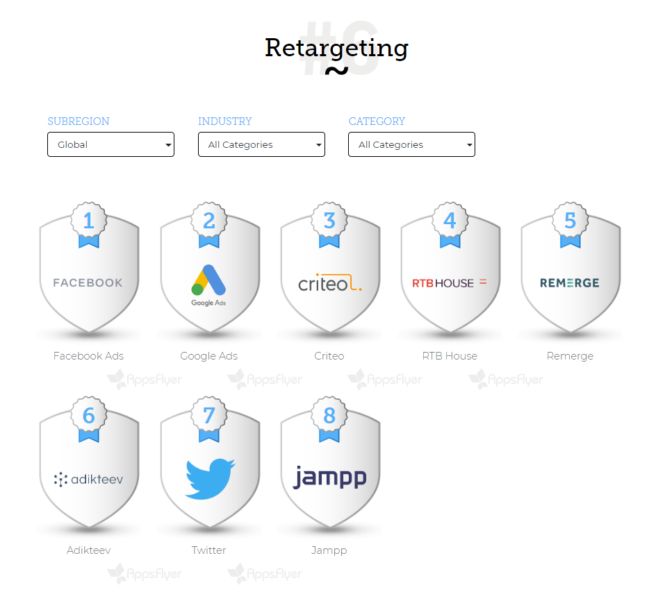 AppsFlyer Performance Index Retargeting