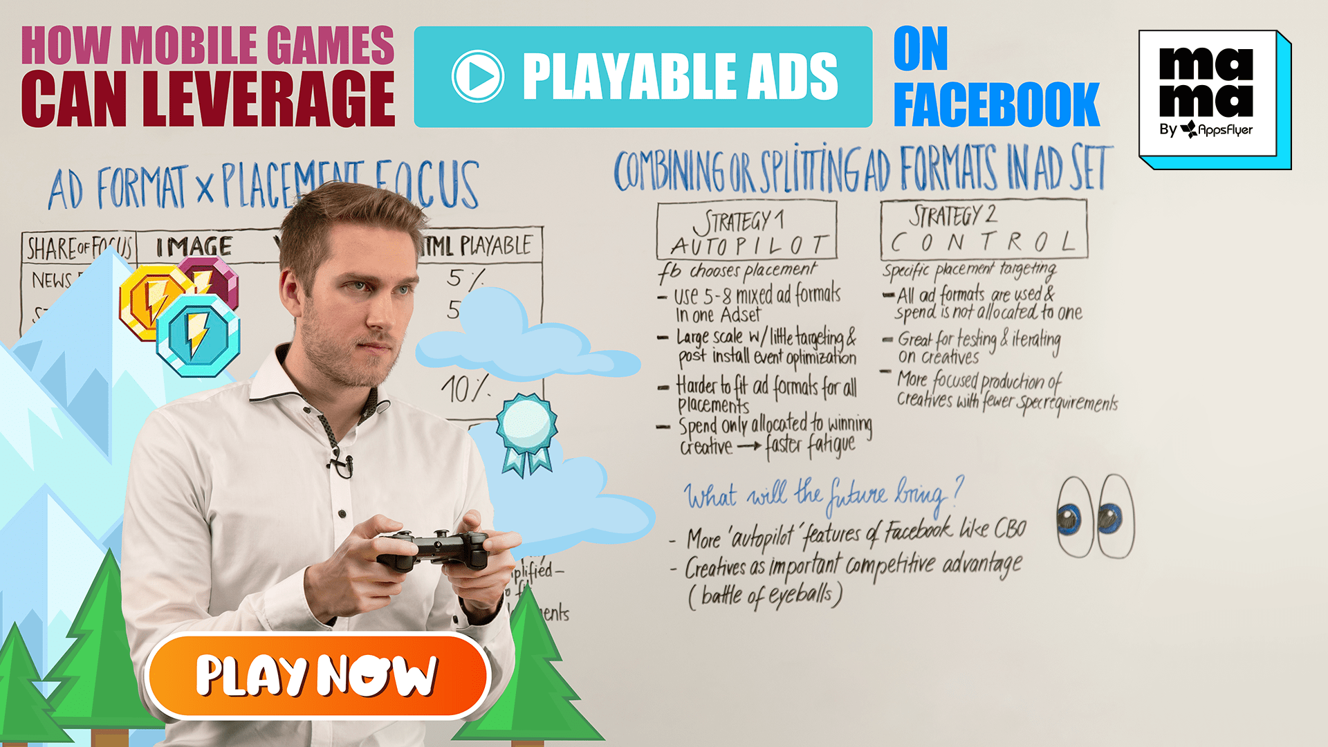 playable ads for gaming apps on facebook