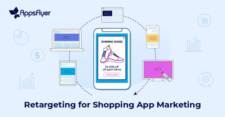 retargeting for shopping app marketing