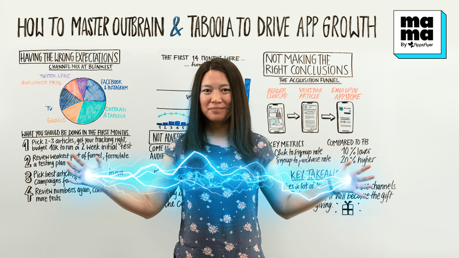 app marketing taboola outbrain