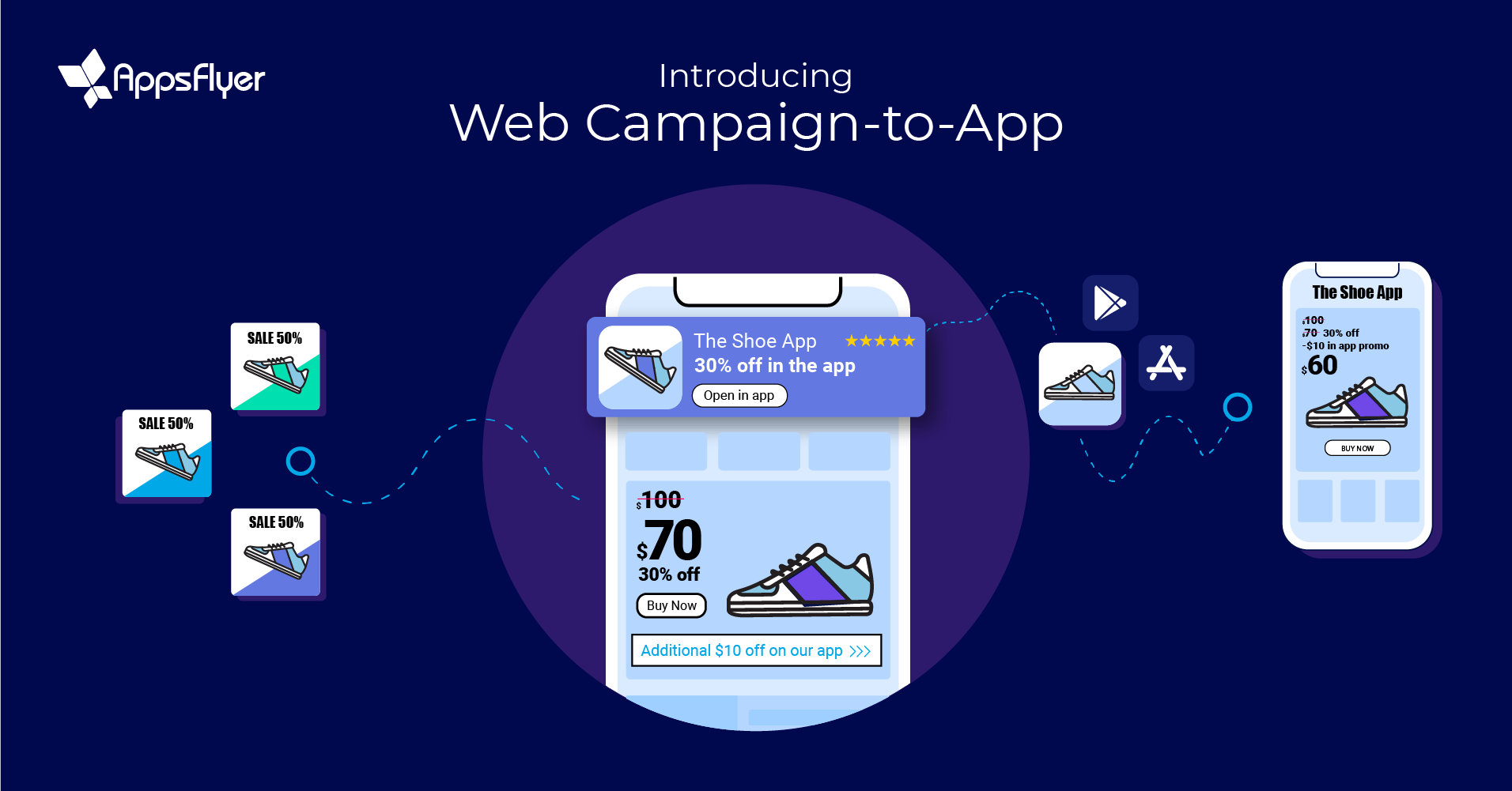 Web campaign-to-app