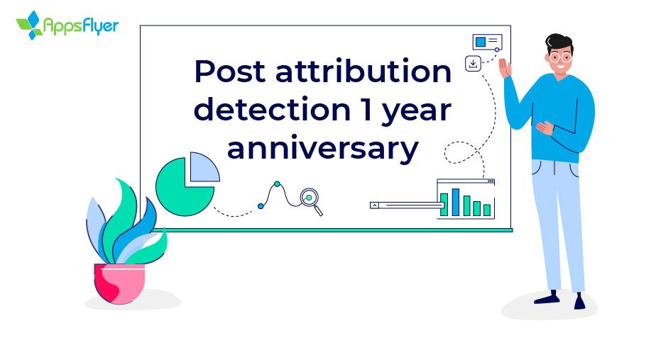 Post-attribution anniversary