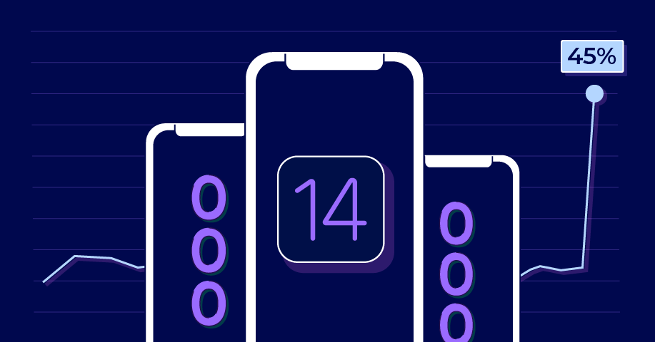 Zeroed IDFAs iOS 14