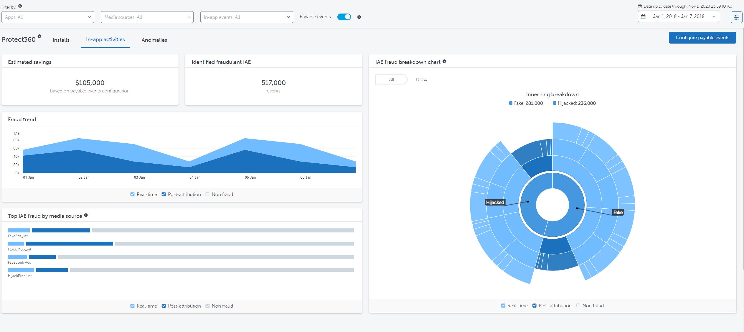 In-app fraud dashboard
