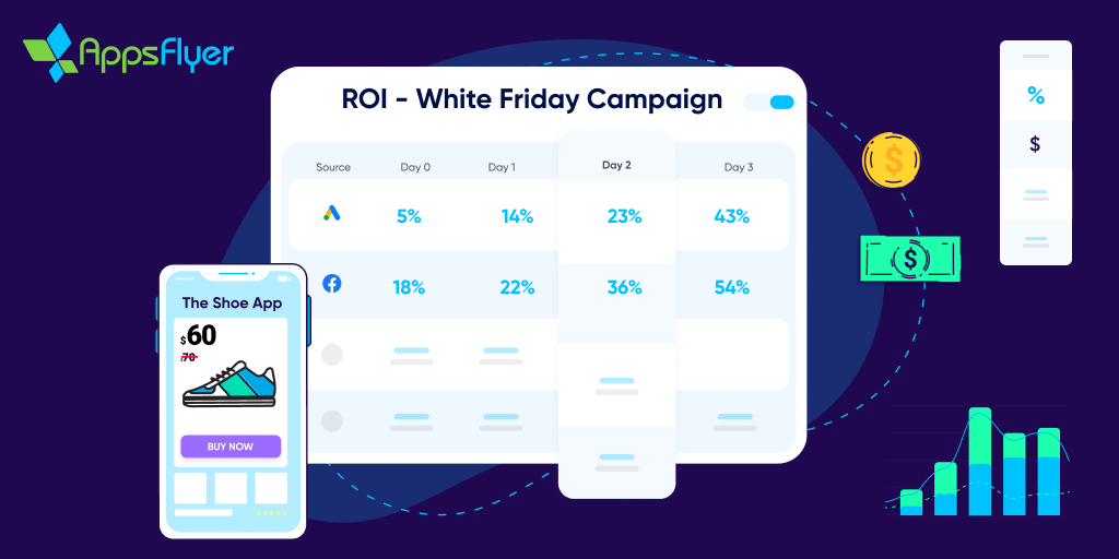 5 tips for measuring your mobile ROI