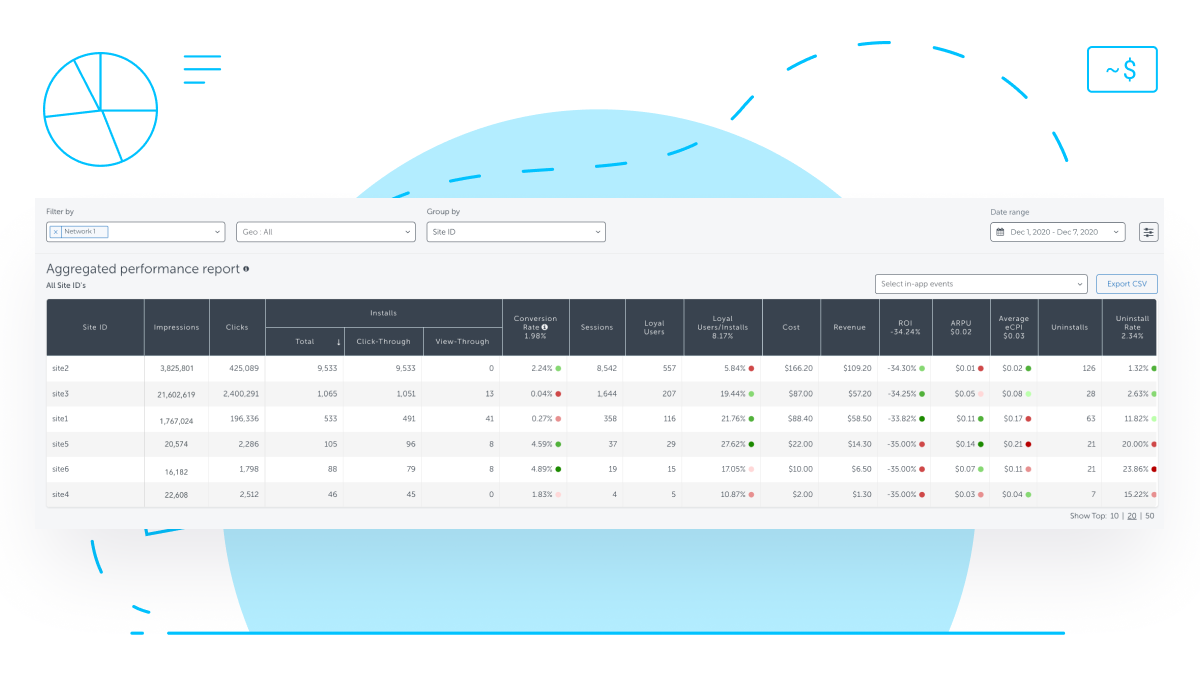 Xpend Overview dashboard SITE ID