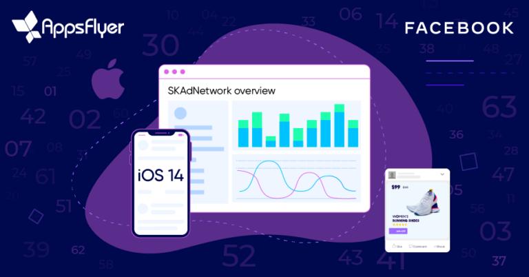 Facebook AppsFlyer SKAdNetwork Solution iOS 14