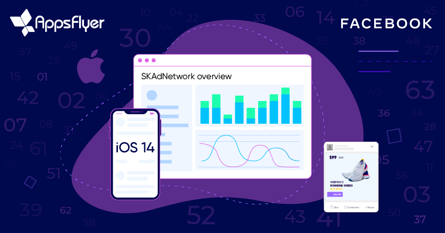 Facebook AppsFlyer SKAdNetwork Solution iOS 14
