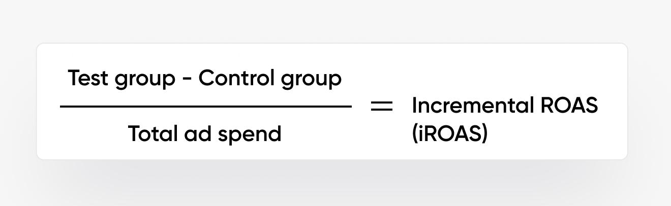 incremental impact on ROAS formula (aka iROAS)