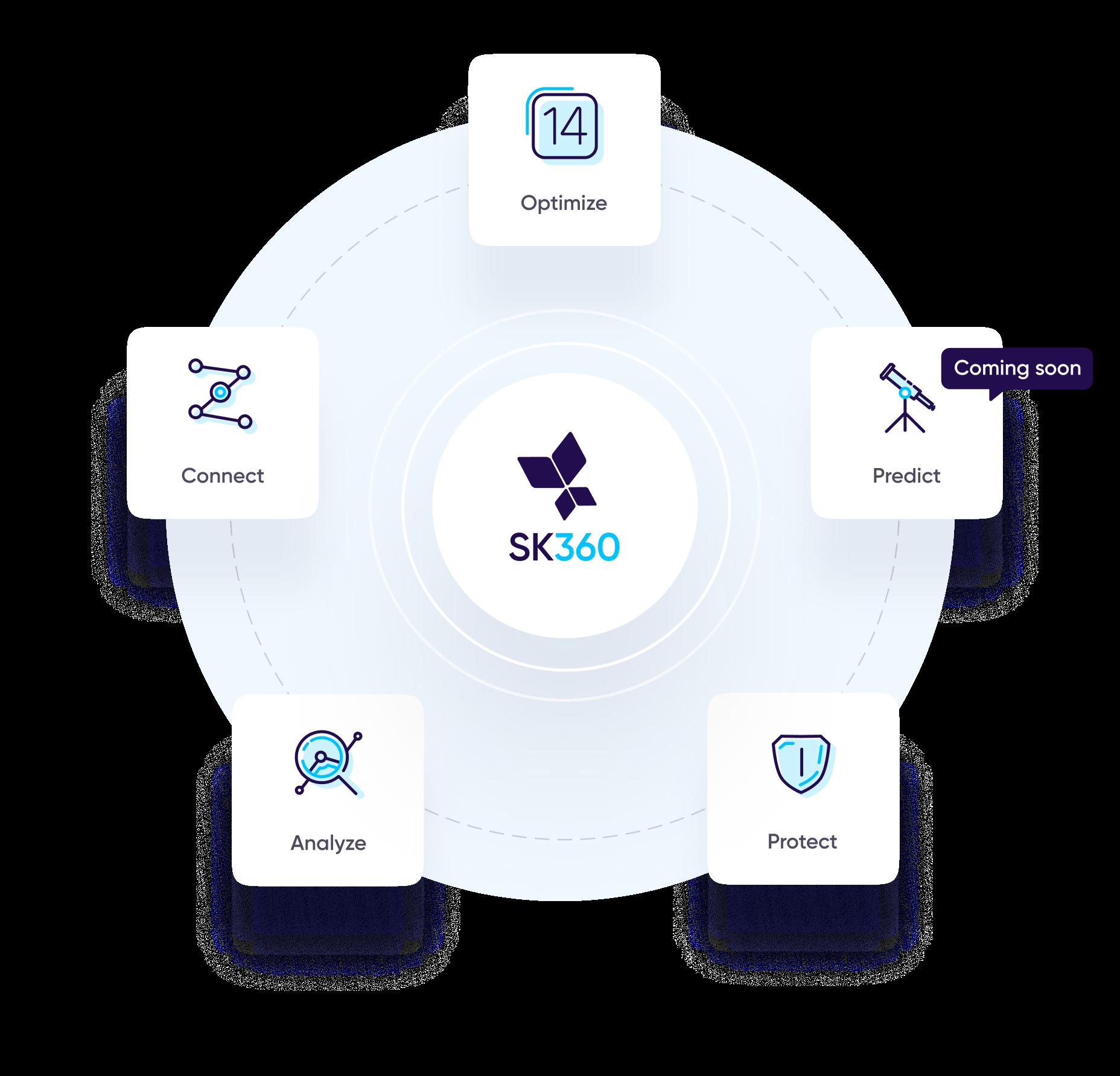 AppsFlyer's SK360 delivers full coverage for SKAdNetwork measurement