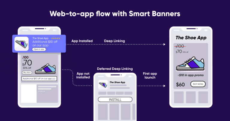 Web-to-App_Smart_Banners