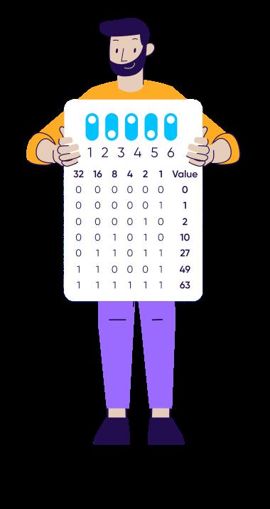 skadnetwork six bit mechanism (types of measurement)