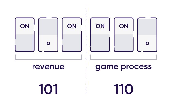 SKAdNetwork conversion values: revenue split