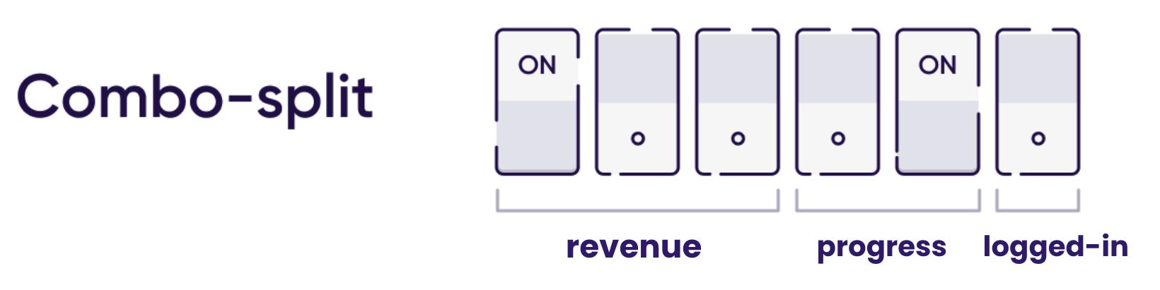 SKAdNetwork conversion value
