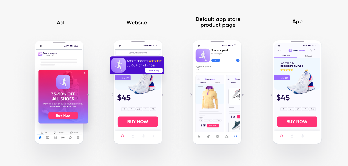 App Store custom product pages running