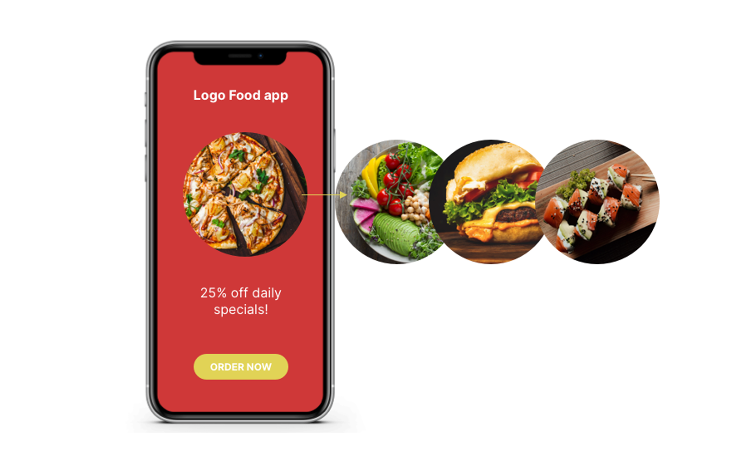 Dynamic mobile ads