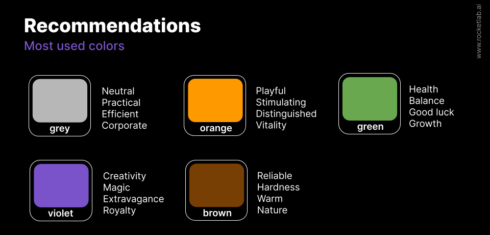 theory of colors: Mobile ads (part 2)