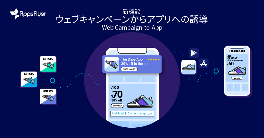 新機能:ウェブキャンペーンからアプリへの誘導