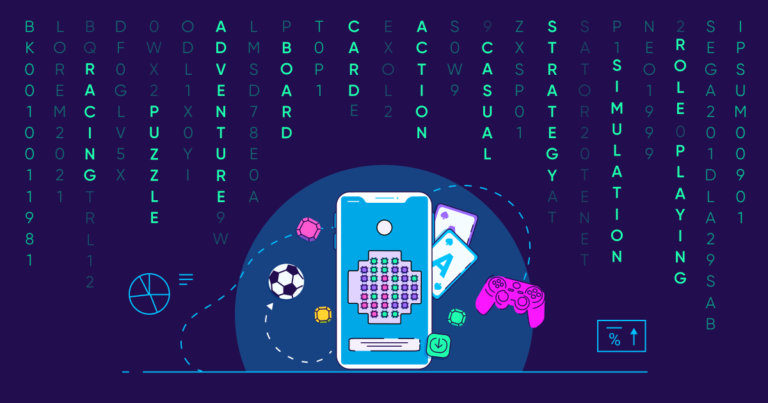 Gaming-genre-category-affinity-matrix