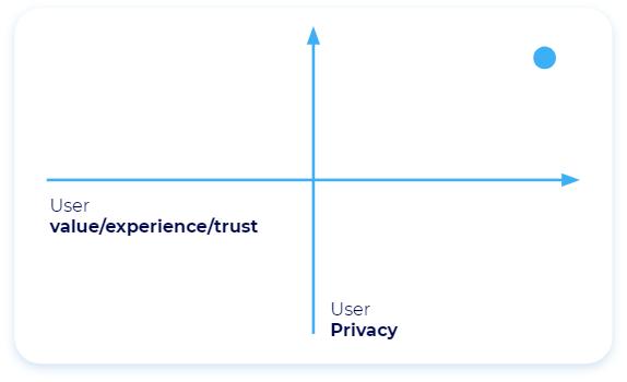 Решения Apple относительно конфиденциальности