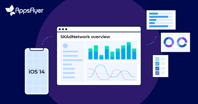 SKAdNetwork обзор дэшборда