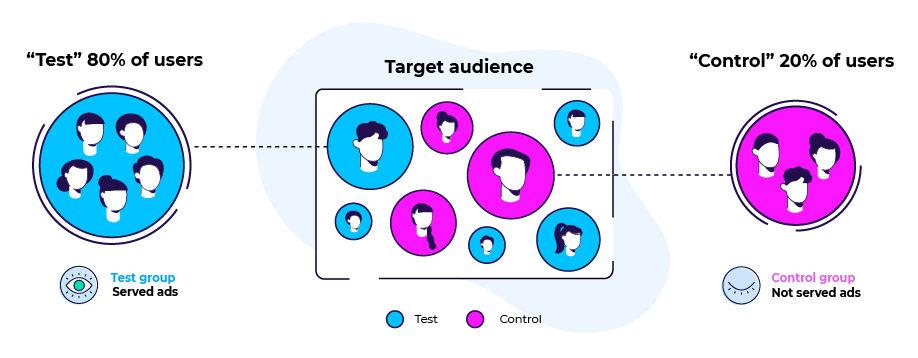 Segmentando tu audiencia