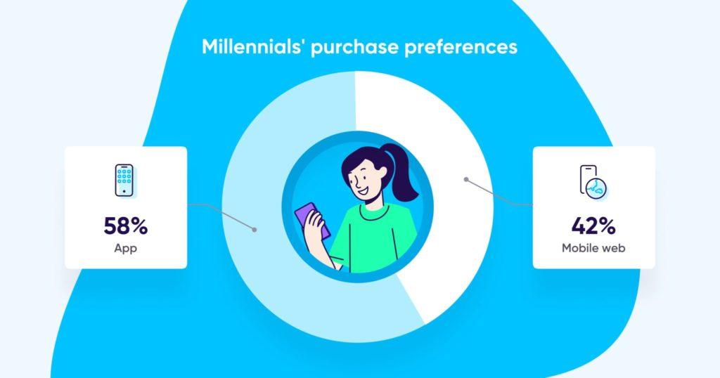 Aprovecha la experiencia superior en la aplicación con Smart Banners