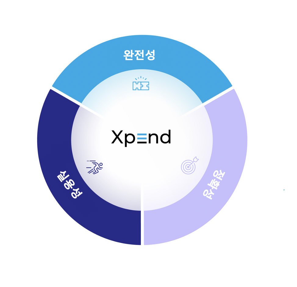 Xpend 강점