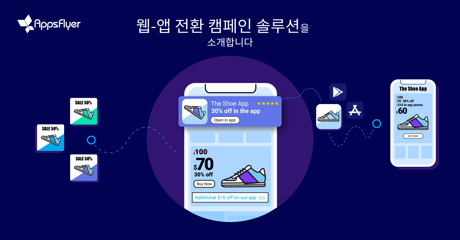웹-앱 전환 캠페인 솔루션
