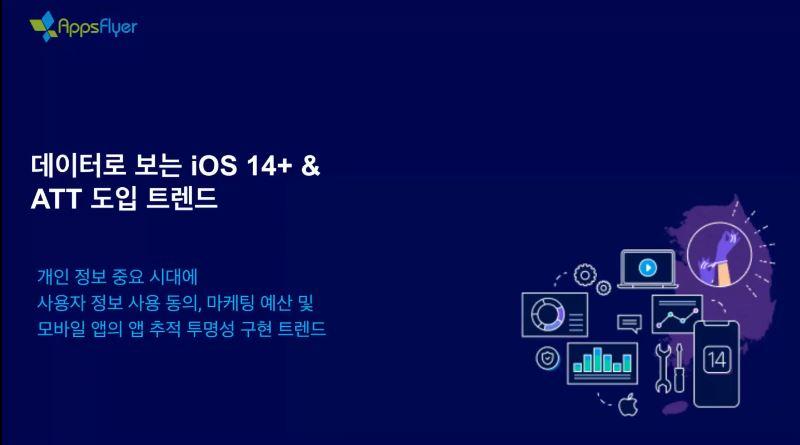 데이터로 보는 iOS 14+ & ATT 트렌드